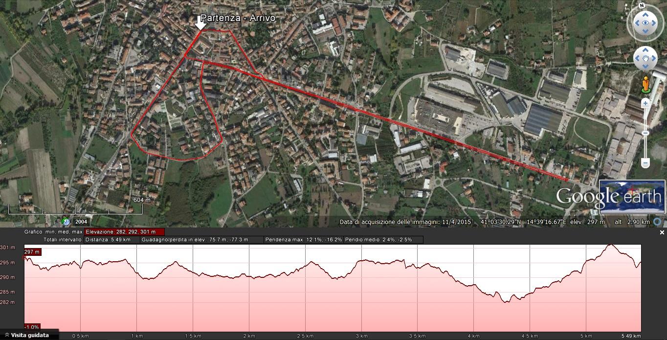 altimetria_percorso